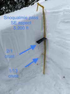 Upside  down storm snow sits on top of the 2/1 crust/facet combo